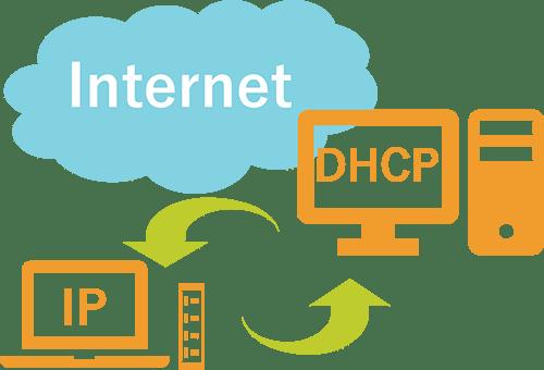 DHCPサーバ(IPv6対応)