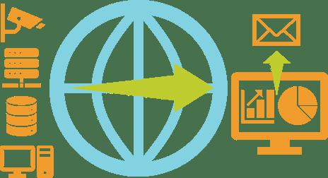 監視システム(運用サポート付き)